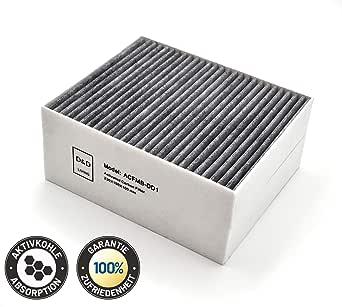 D&D Living CleanAir - Filtro de carbón activo para campanas extractoras Bosch Siemens Neff 100 mm | Filtro de repuesto de alta calidad: Amazon.es: Grandes electrodomésticos