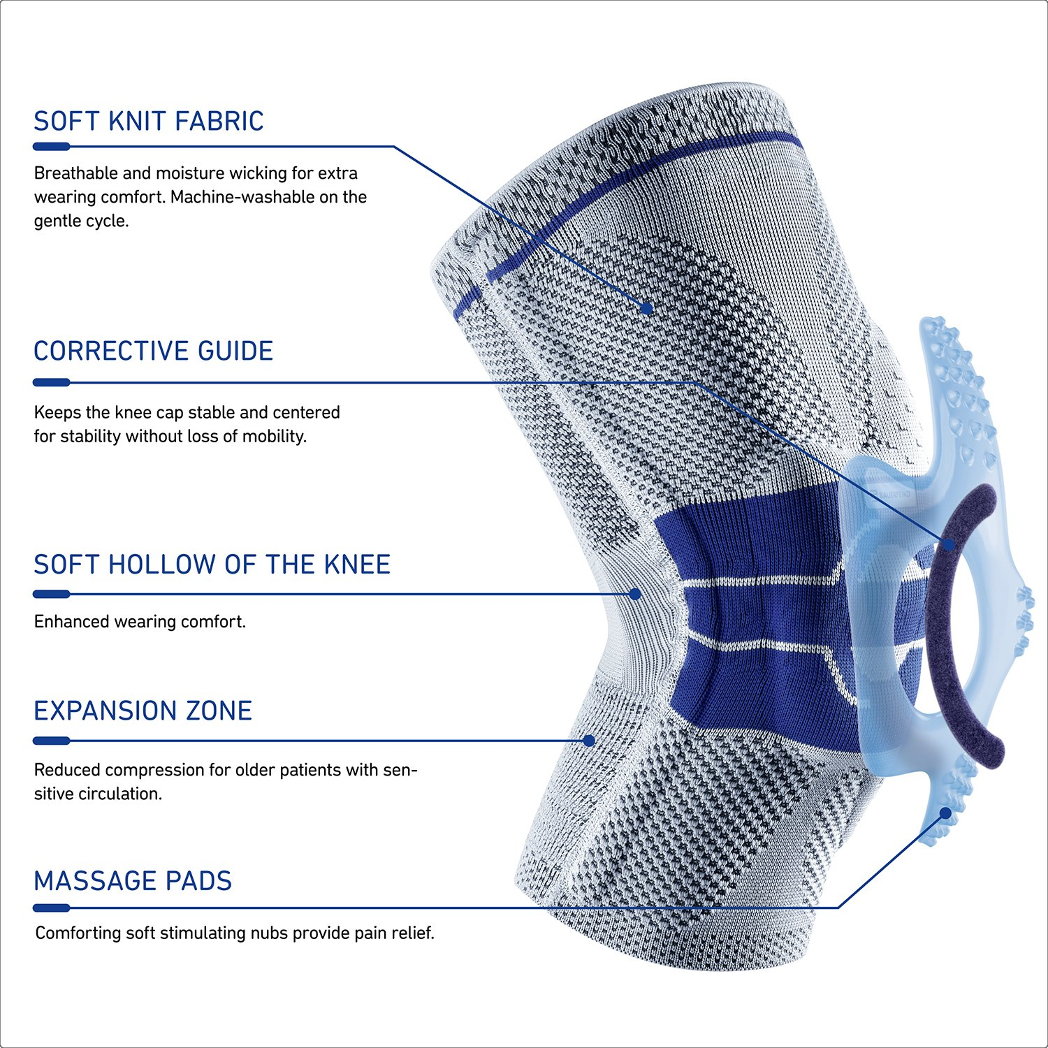 69506e9234 Amazon.com: Bauerfeind - GenuTrain A3 - Knee Support - Breathable Knit Knee  Brace Helps Relieve Chronic Knee Pain and Irritation, Designed for Active  People ...