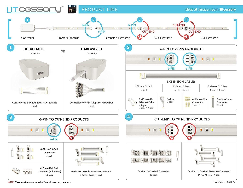 50 mm, Paquete de 4, Blanco Conector de Esquina Flexible para Philips Hue Lightstrip Plus