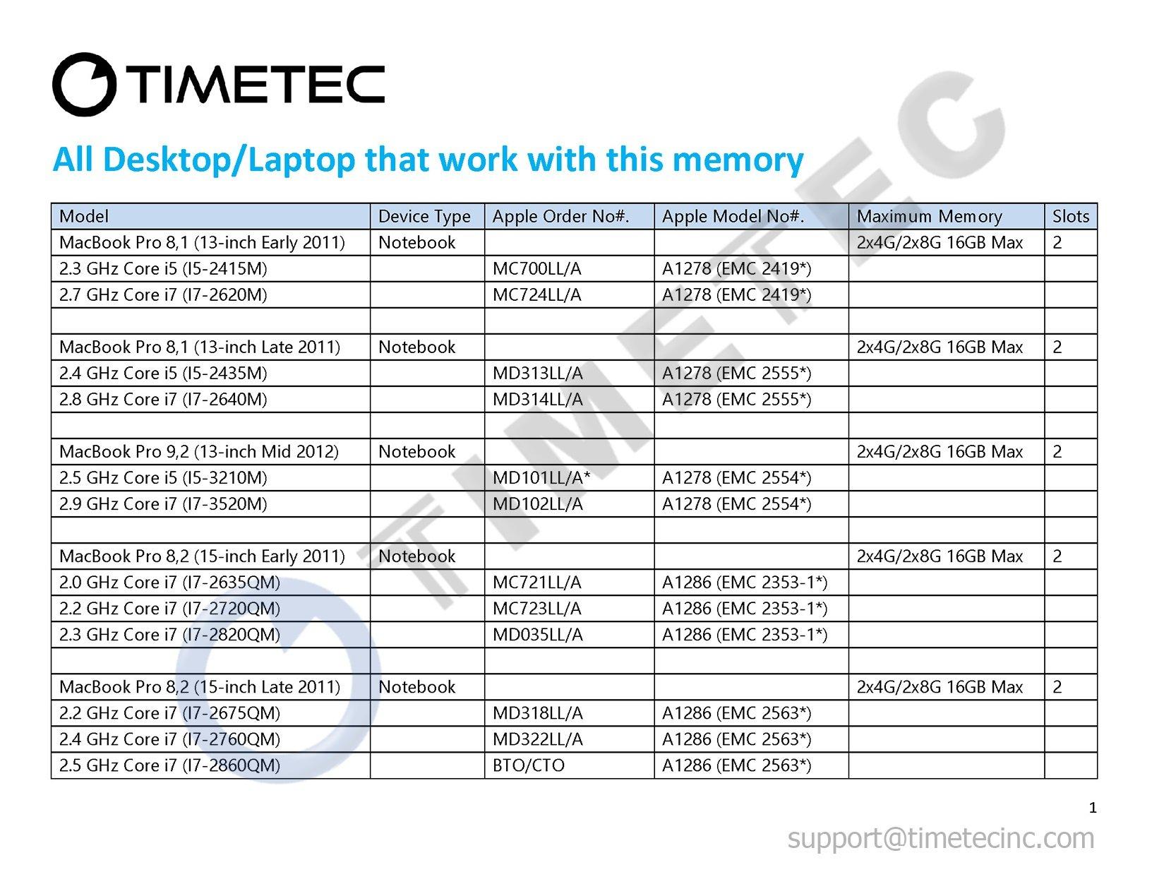Timetec Hynix IC Apple 16GB Kit (2x8GB) DDR3L 1600MHz PC3L-12800 SODIMM Memory upgrade For MacBook Pro13-inch/15-inch Mid 2012, iMac 21.5-inch Late 2012/ Early/Late 2013(16GB Kit (2x8GB)) by Timetec (Image #2)