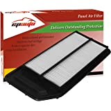 EPAuto GP564 (CA9564) Replacement for Honda/Acura Extra Guard Rigid Panel Engine Air Filter for Accord L4 (2003-2007…