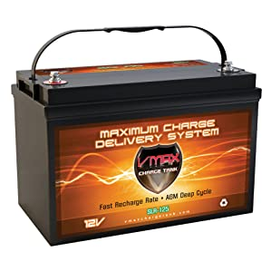 Mighty Max Battery ML35-12 Review