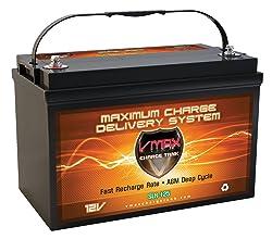 VMAX V35-857