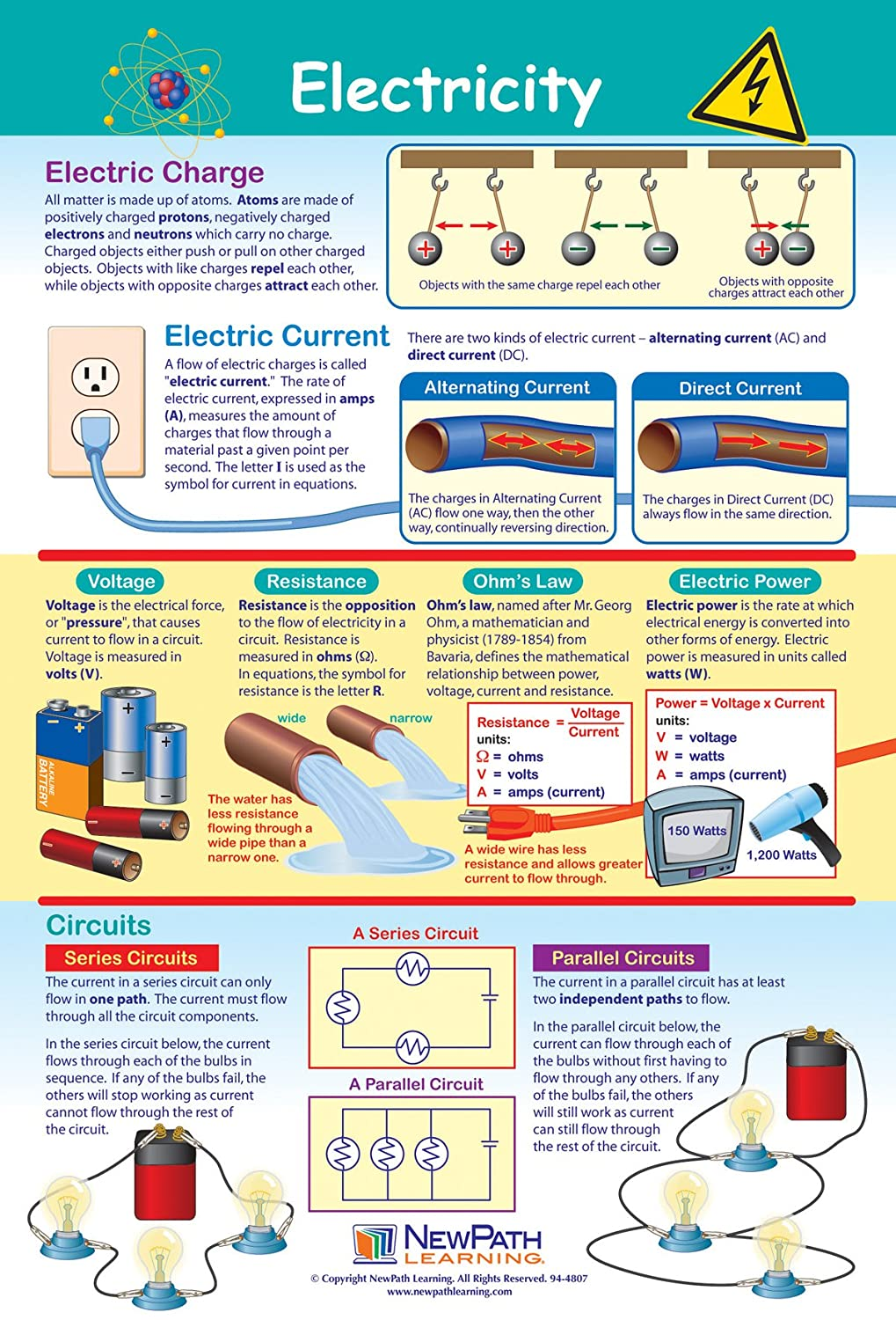 Electricity Poster Laminated Full Color 23 X 35 Series Circuit Industrial Scientific