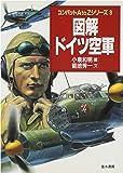 図解・ドイツ空軍 (コンバットAtoZシリーズ)