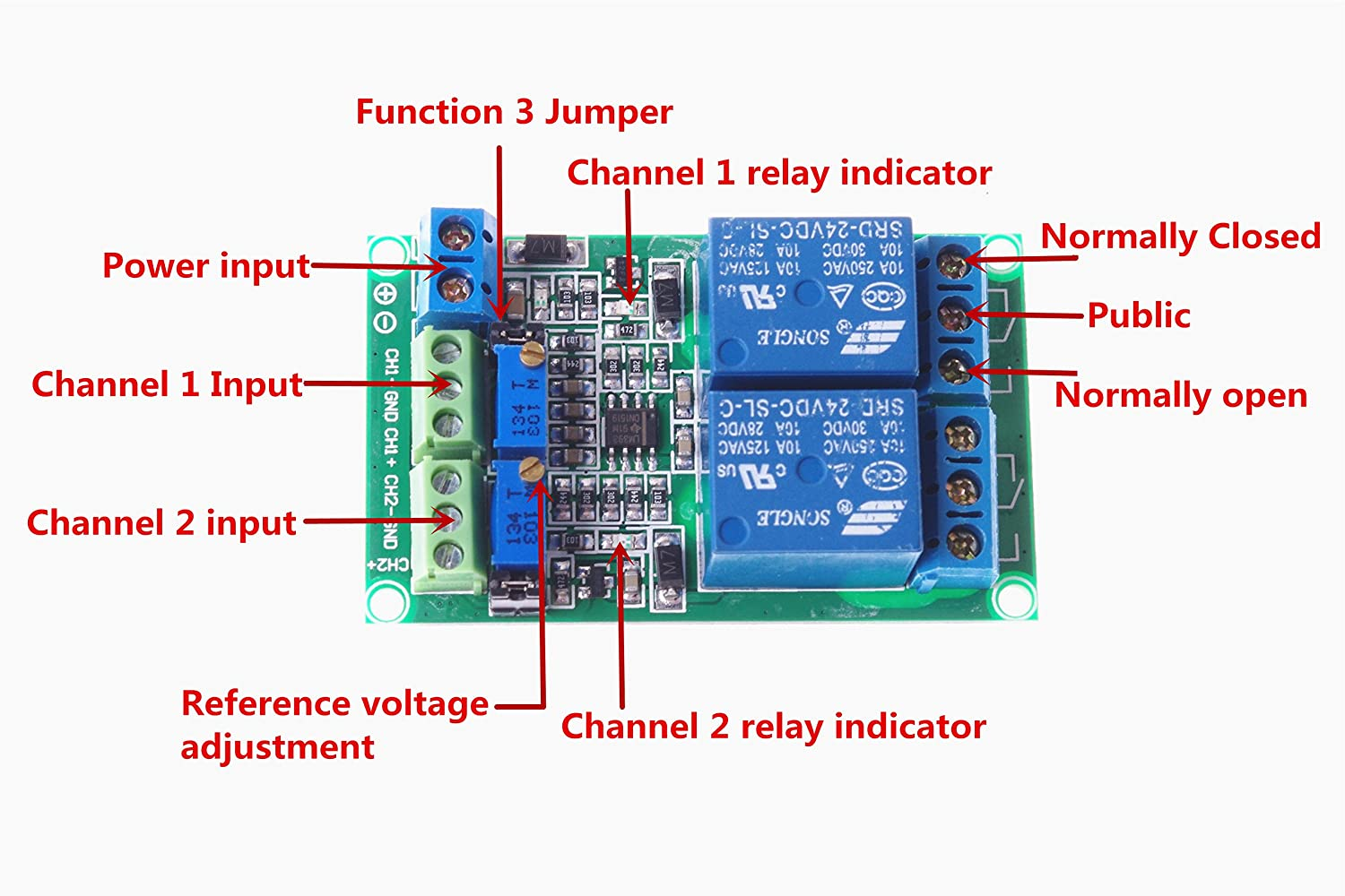 Smakn Dc 24v 2 Channel Voltage Comparator Lm393 Module How To Build A Circuit Using An Industrial Scientific