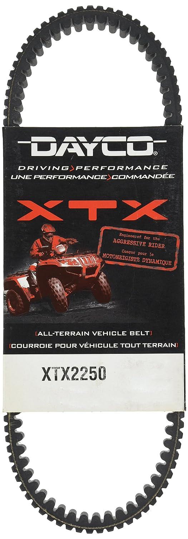 Dayco XTX2250 XTX Extreme Torque ATV/UTV Drive Belt