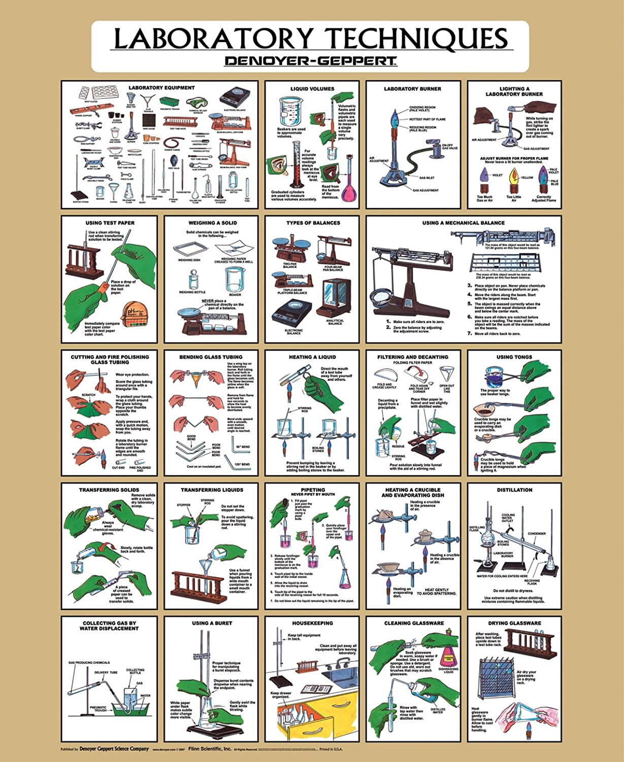 Image of Denoyer-Geppert Laboratory Techniques Poster, 36' x 44' Charts & Posters