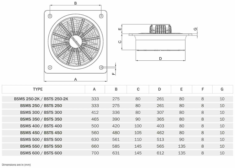 350 Ventilador Axial Ventilador Axial Pared y Ventana Soplador Ventilador Ventilador Bsms-Serie Incluye Regulador de Velocidad