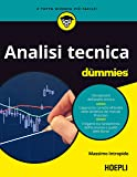 Analisi tecnica for dummies