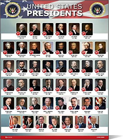 Kappa United States Presidents Wall Poster 40x28 Inches