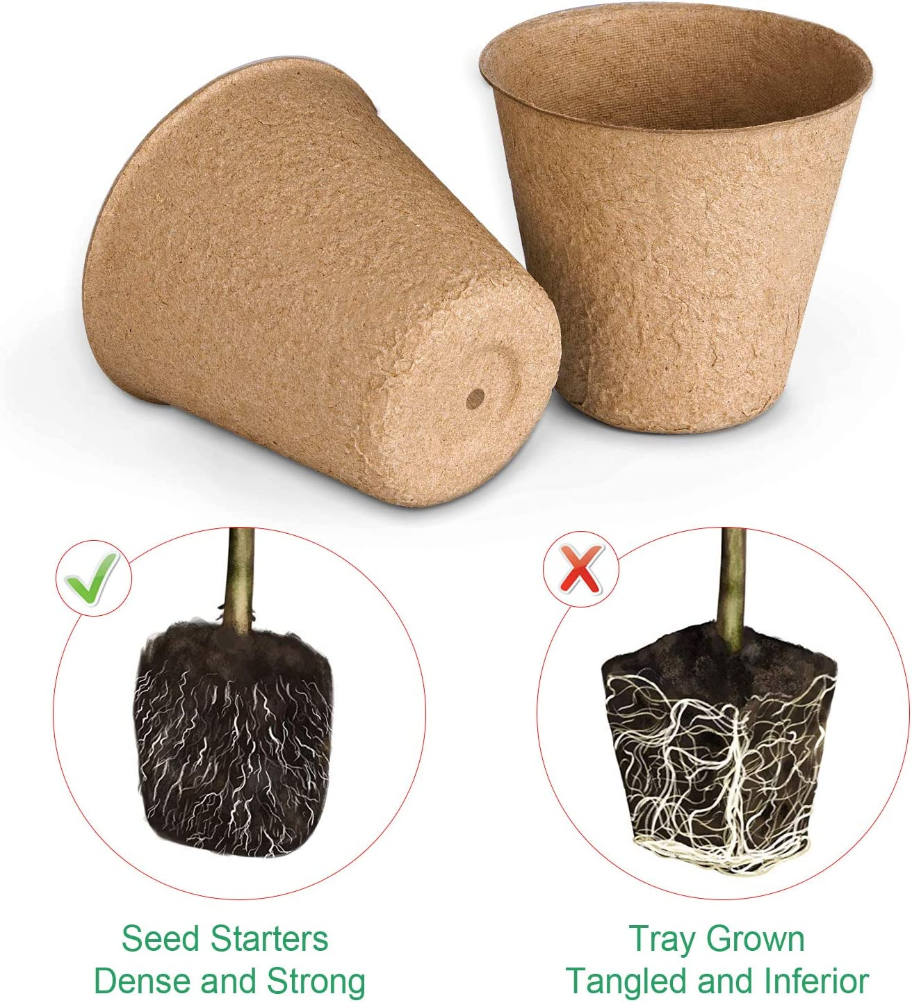 50% Off Coupon – 102 Pack Peat Pots for Garden Seedling
