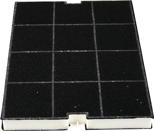 BOSCH - Filtro carbono campana Bosch DKE985C: Amazon.es: Hogar