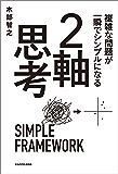 複雑な問題が一瞬でシンプルになる 2軸思考