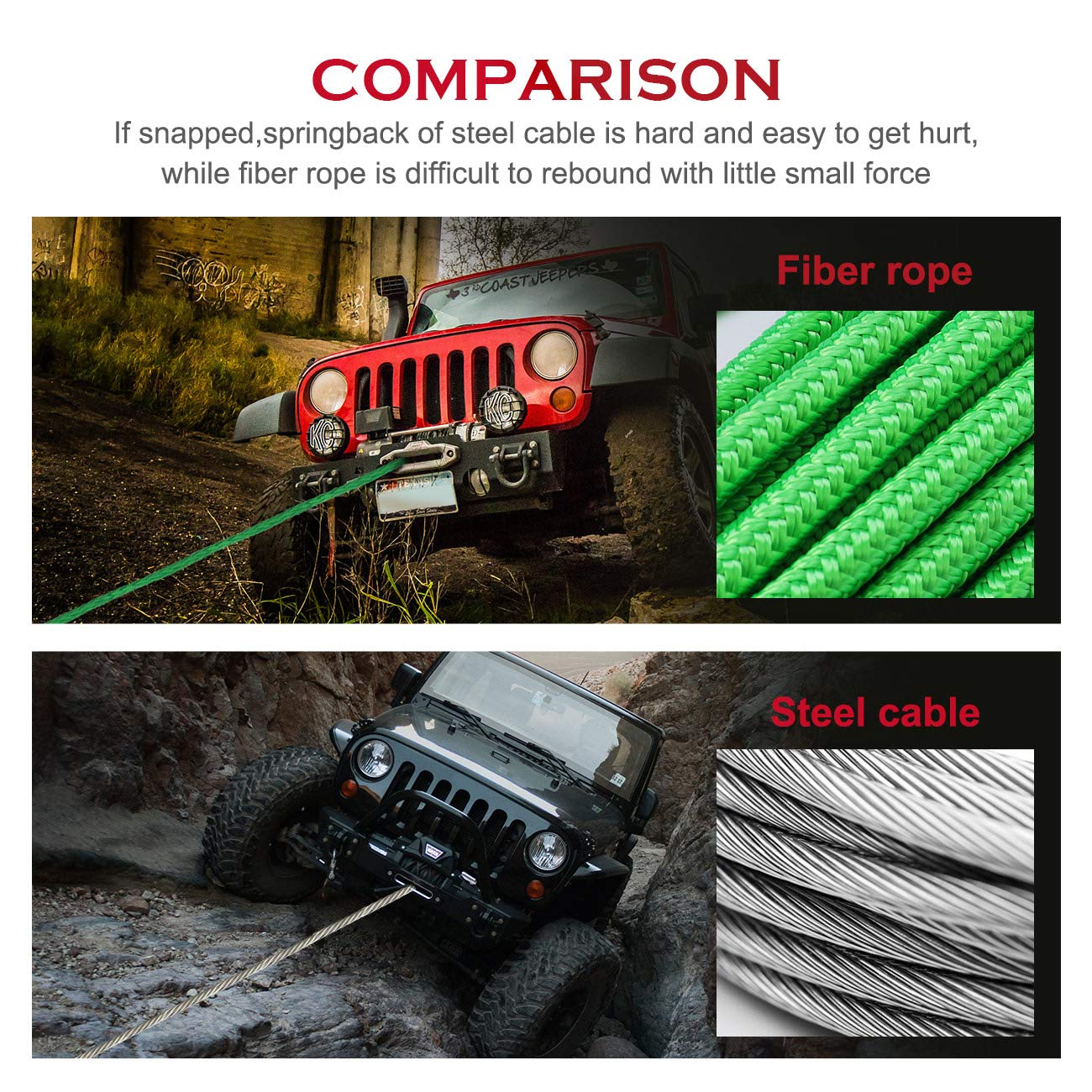 ALAVENTE Synthetic Winch Rope 1//4 x 50 Green Winch Line Cable Winch Rope 8200LBS Universal for SUV ATV UTV Truck