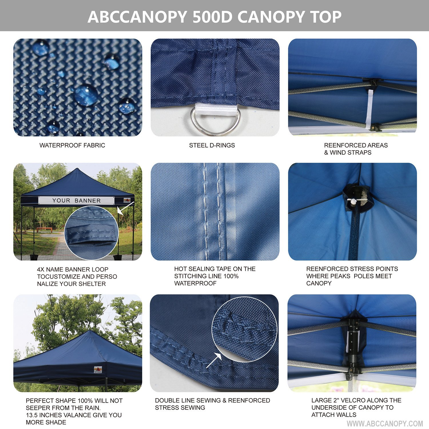 AbcCanopy Commercial 10x10 Instant Canopy Craft Display Tent Portable Booth Market Stall with Wheeled Carry Bag & Full Walls , Bonus 4x Weight Bag & 10ft Screen Wall & 10ft Half Wall (NAVY BLUE) by abccanopy (Image #4)