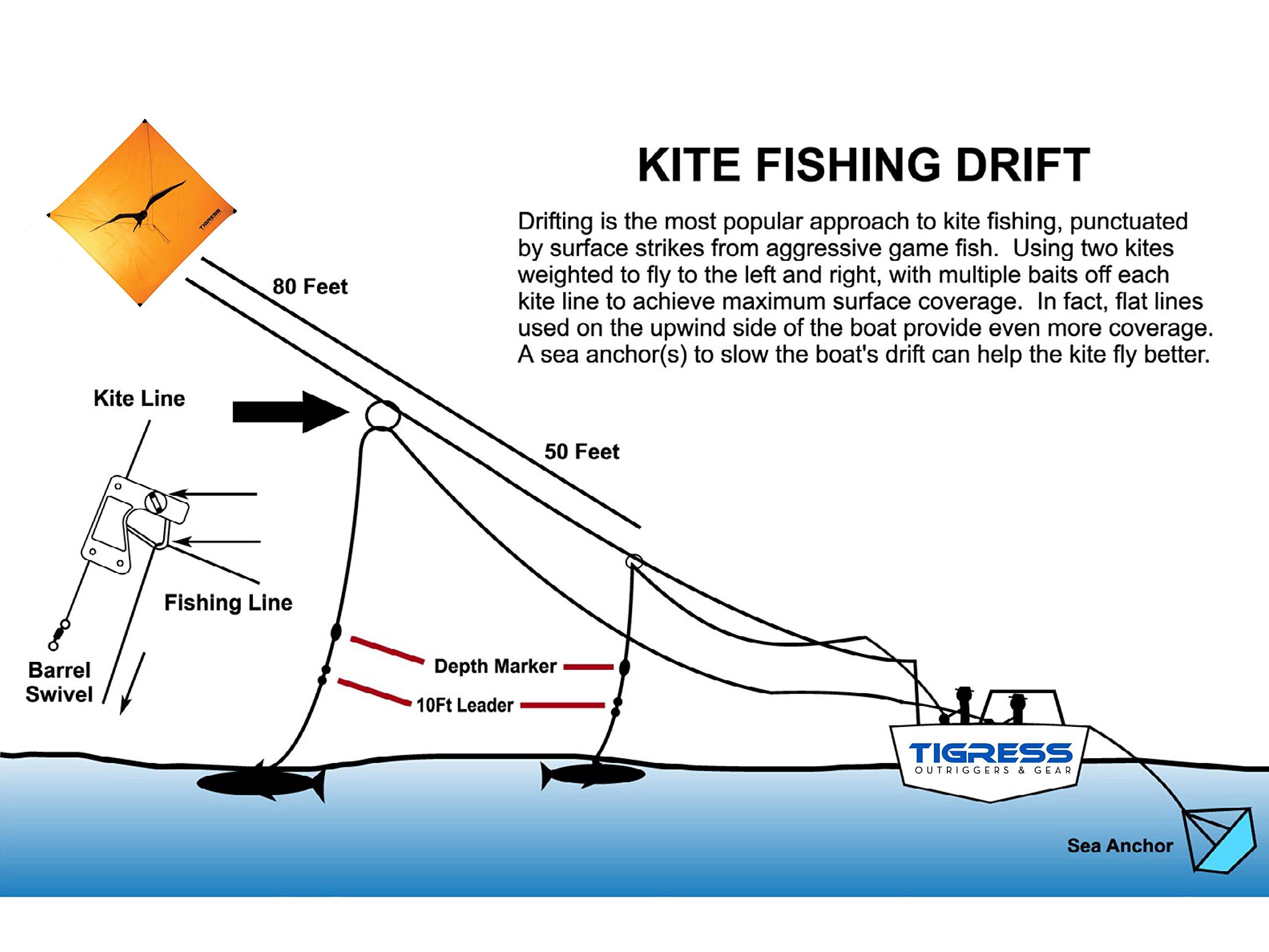 Mahi Mahi Tigress 88614 Tuna or Sailfish Kite Line III Fishing Equipment Assembly for Big Game Kite Fishing Such as Shark Wahoo