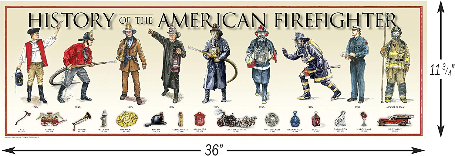 "History of The American Firefighter Print - 11 3/4"" by 36"""