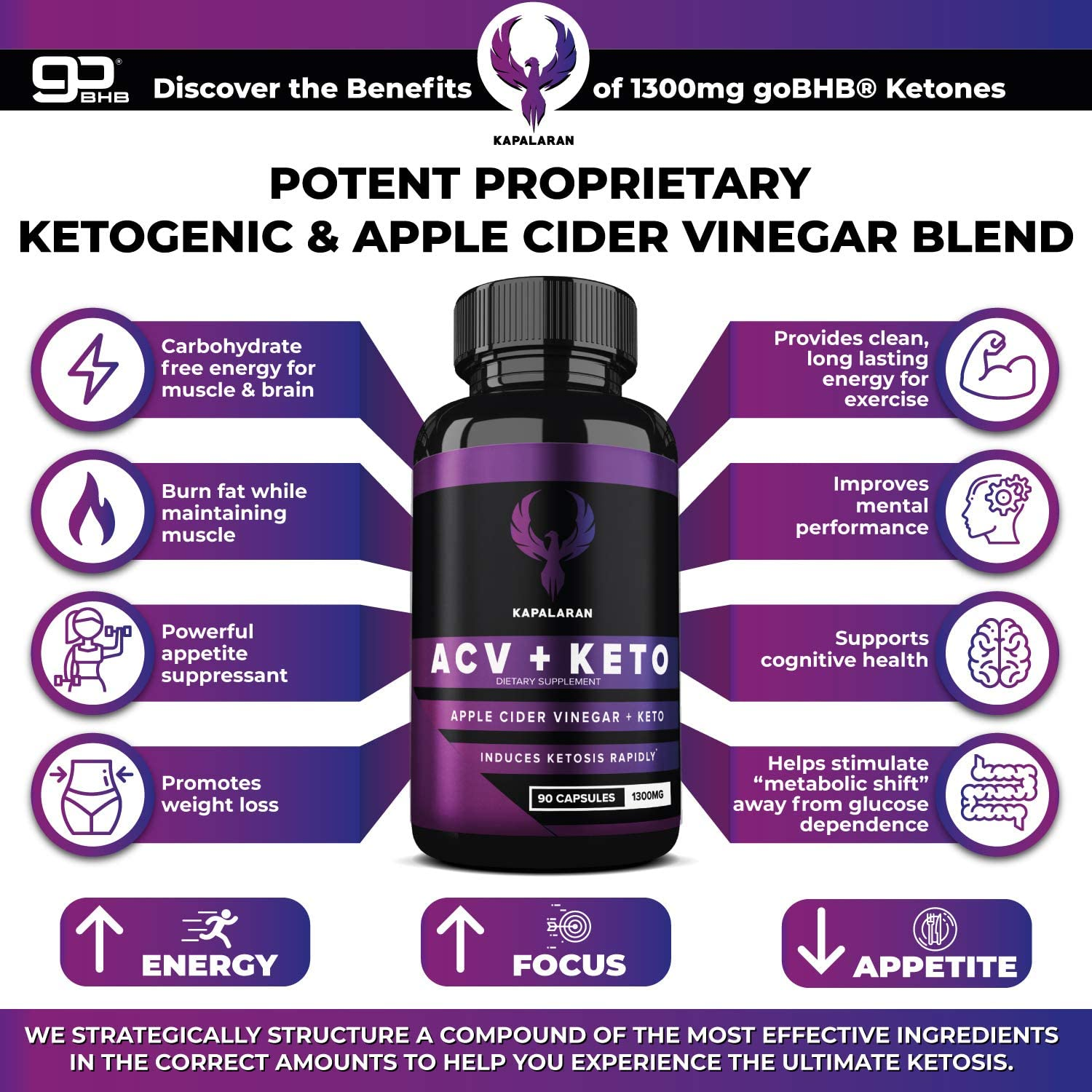 Ultra Pure 360 Keto Weight Loss Pills Reviews® {Benefits and Side Effect}
