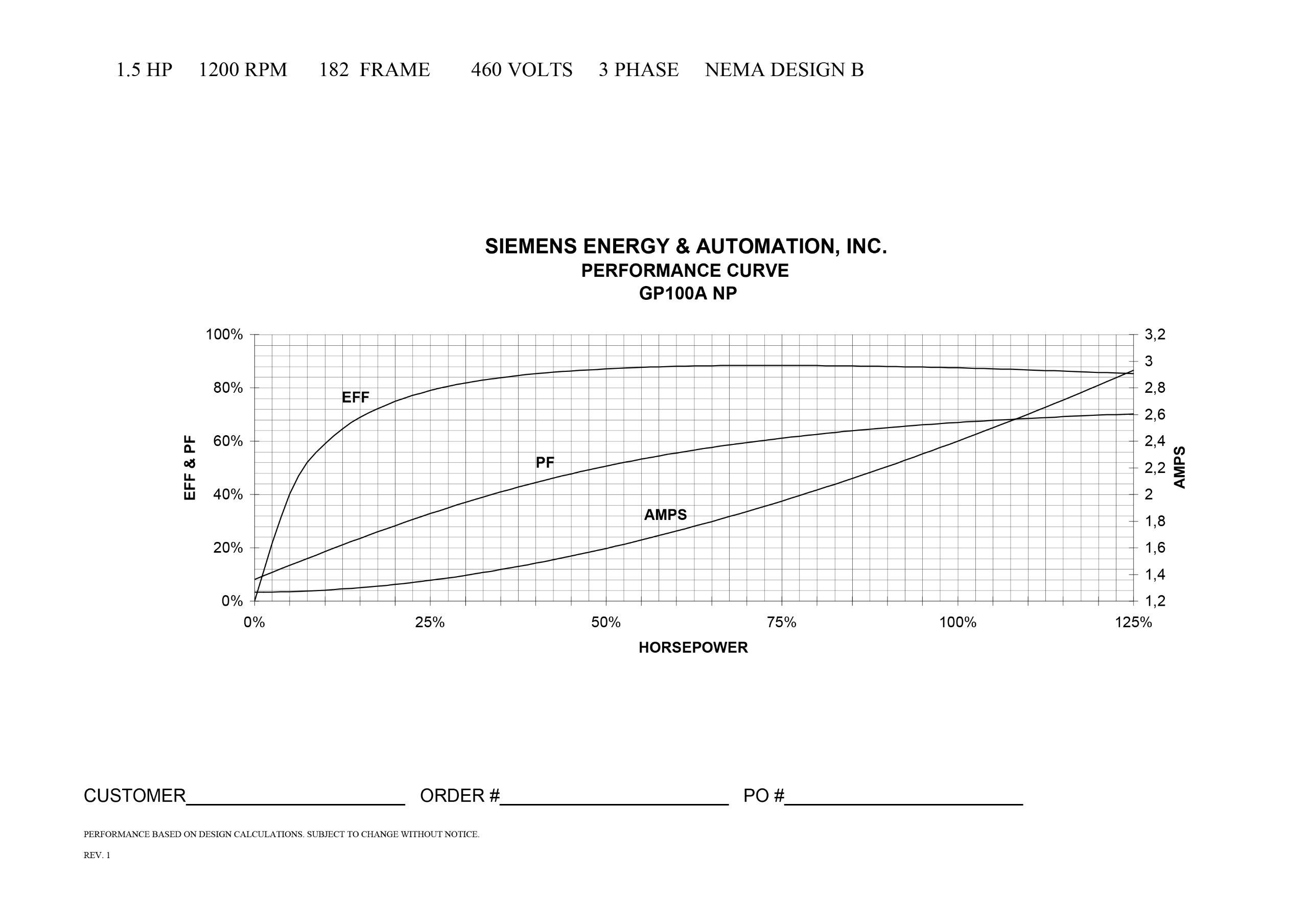 Siemens 1LE21211CC114EA3 1 5-HP 1200 Rpm 208 230/460-volt 182tc General Purpose Electric Motor Nema Premium Efficient Aluminum Frame, Aluminum Rotor by Siemens (Image #3)