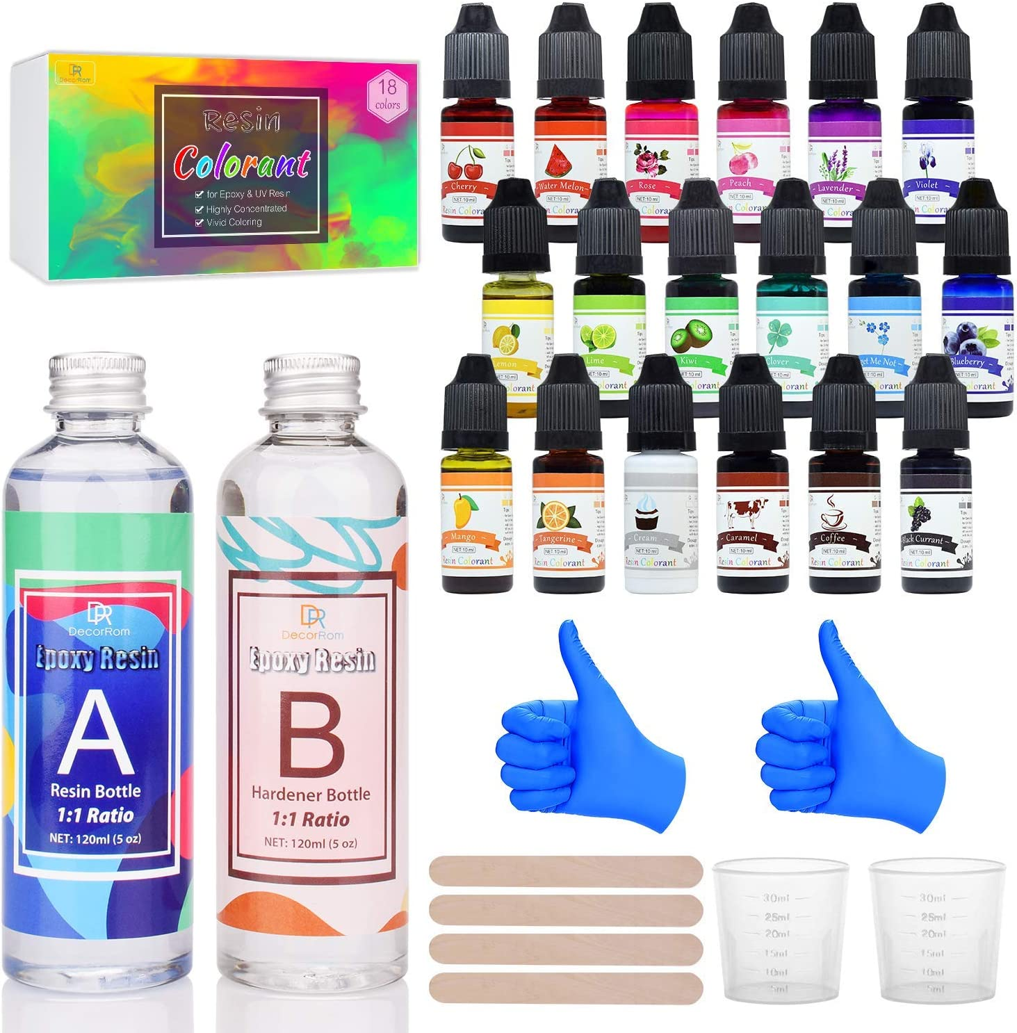 Epoxy Resin Dye Table Tops
