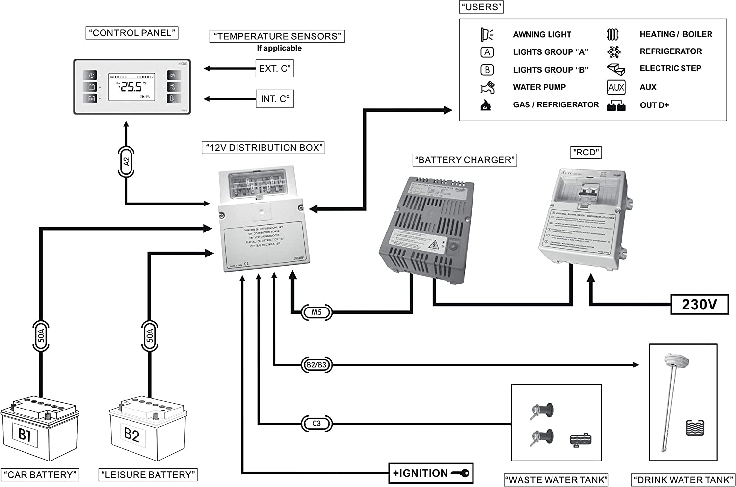 Complete Control Pc210 Cbe System Command System Electrical