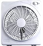 """CoolWorks F-1022 10"""" 2-Speed Plastic Box Fan 2, White"""