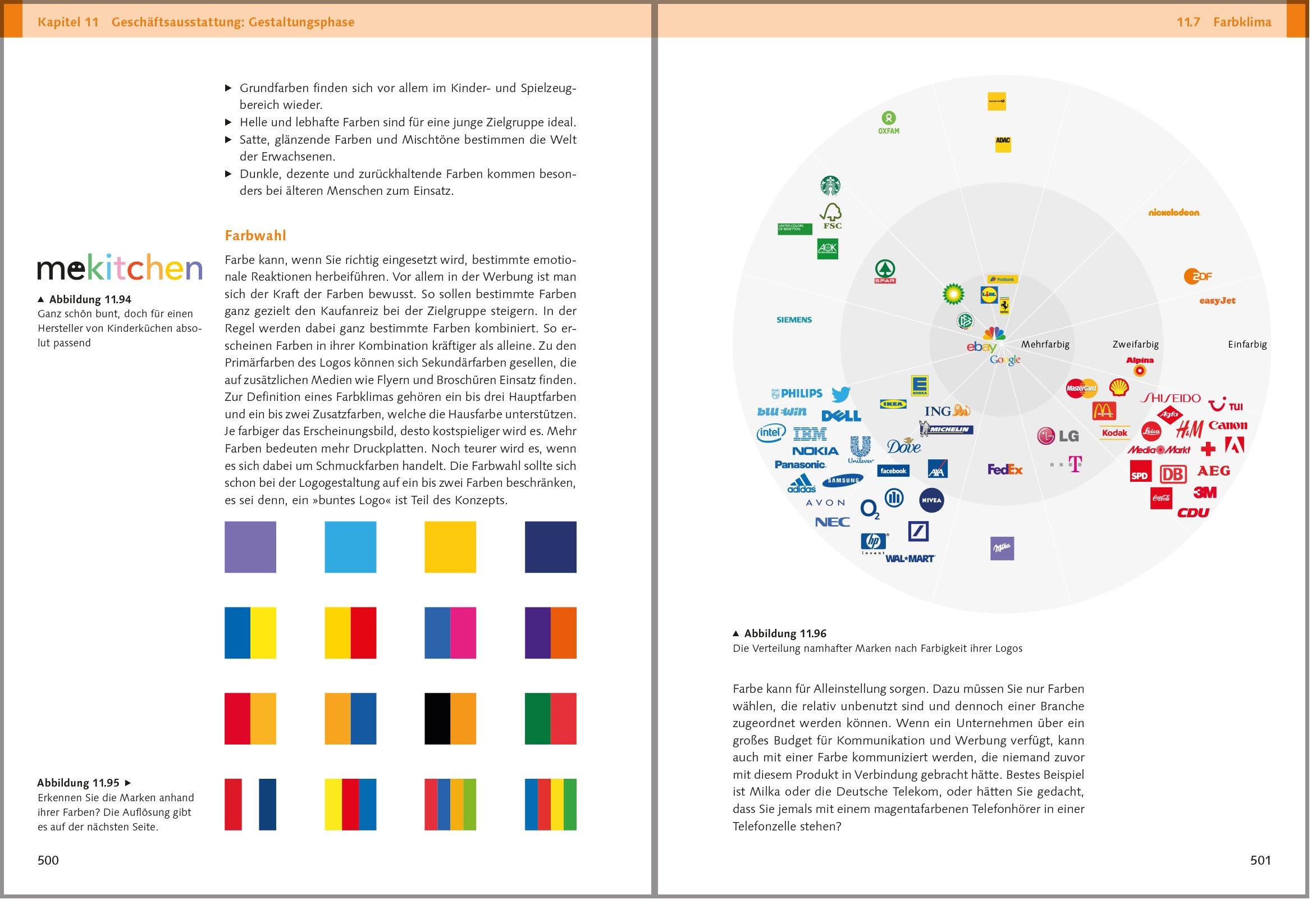 81PeJ%2B6ShQL Fabelhafte Psychologische Wirkung Von Farben Dekorationen