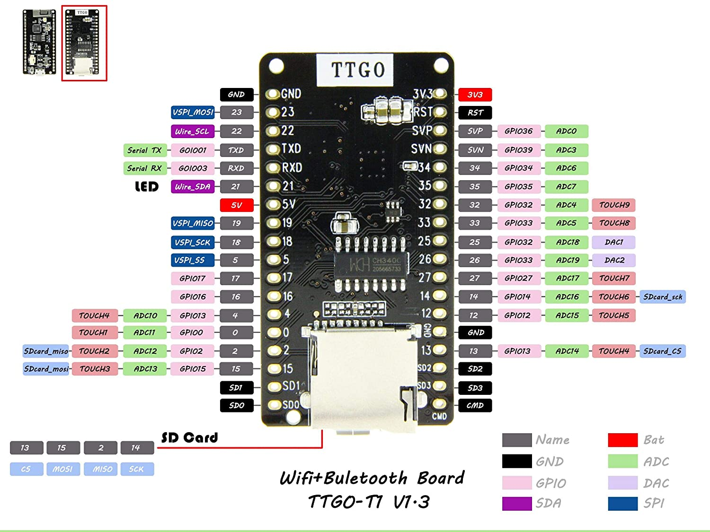 Amazon com: TTGO T1 ESP-32 V1 0 0 Rev1 wifi Module + bluetooth +SD