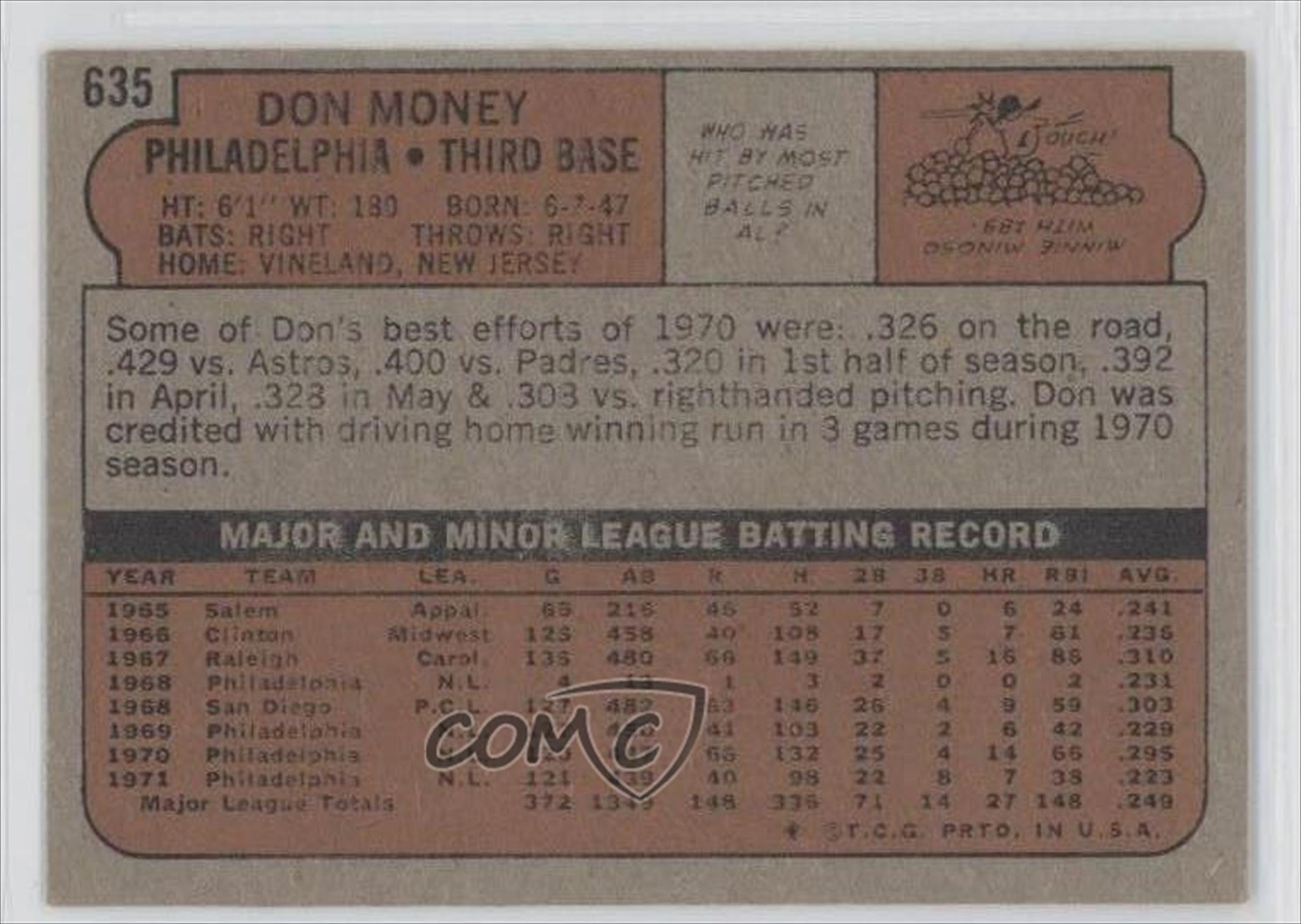 Don Money (Baseball Card) 1972 Topps [Base] #635
