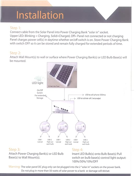 amazon com thunderbolt solar panel kit 45 watt garden outdoor rh amazon com
