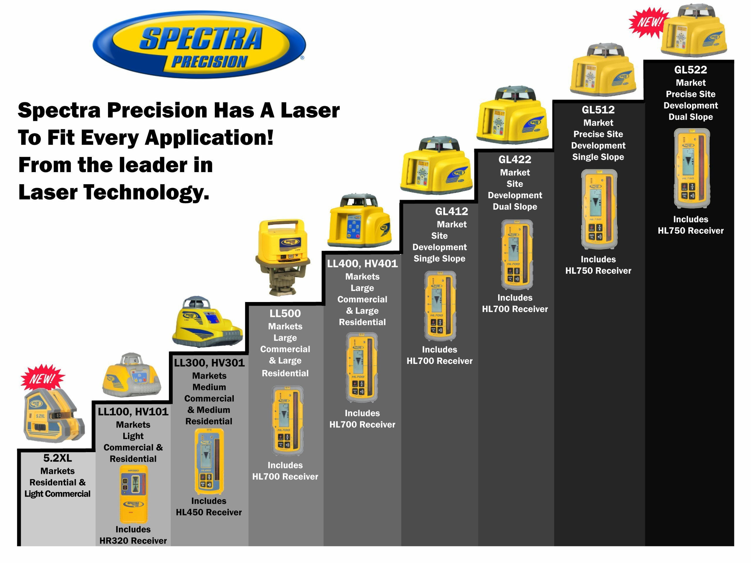 Spectra Precision Laser LL300-2 Automatic Self-leveling Laser Level, 10-Foot Grade Rod and Tripod Kit