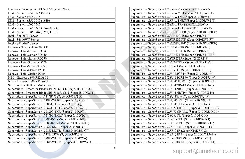 Timetec Hynix 64GB DDR4 2133MHz PC4-17000P Load Reduced ECC 1 2V