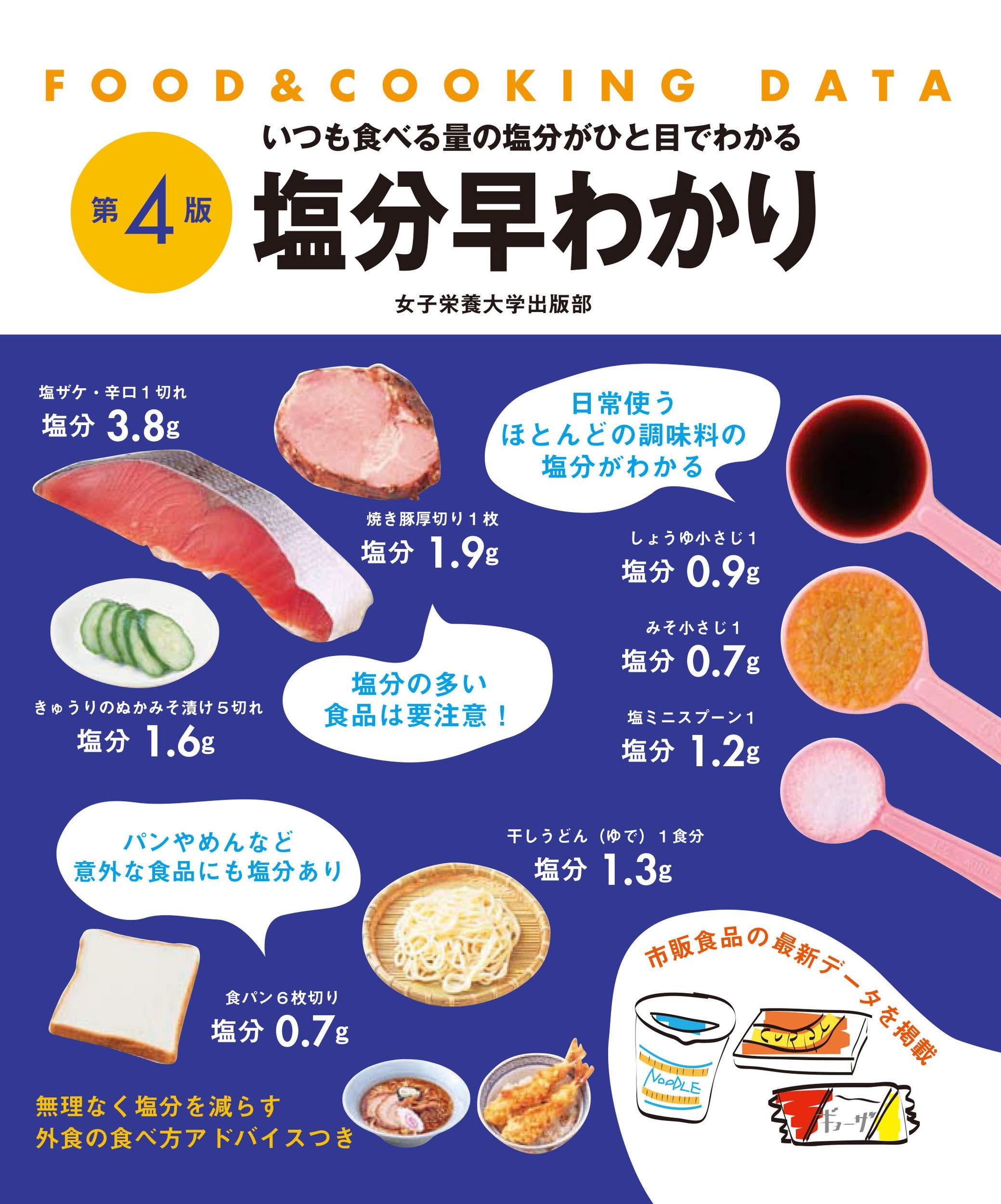 塩分早わかり (FOOD&COOKING DATA)   牧野 直子  本   通販   Amazon