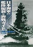 日本海軍の艦隊編制と海戦ガイド: 作戦行動部隊のしくみ