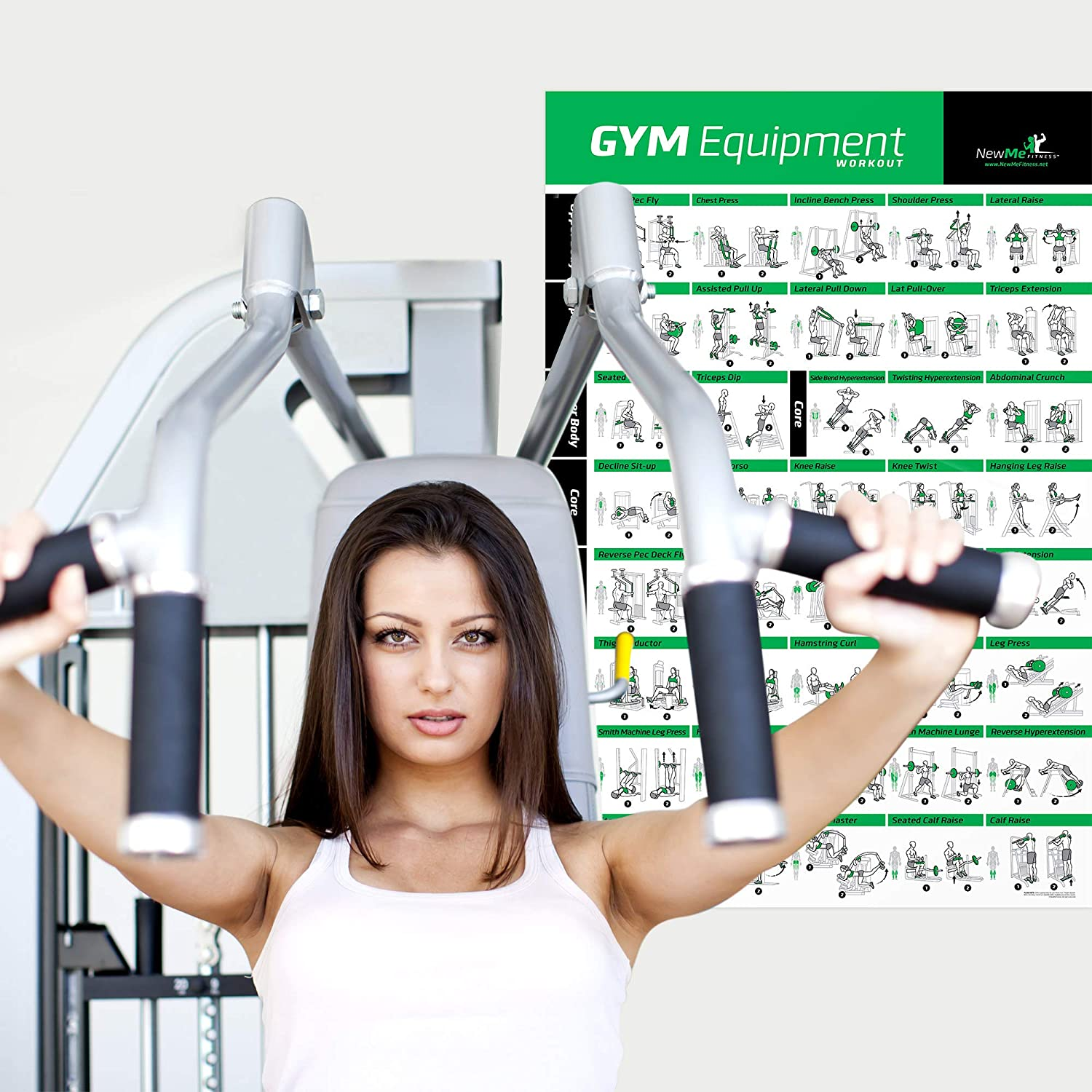 Amazon.com: Gym Equipment Exercise Poster for Home or ...