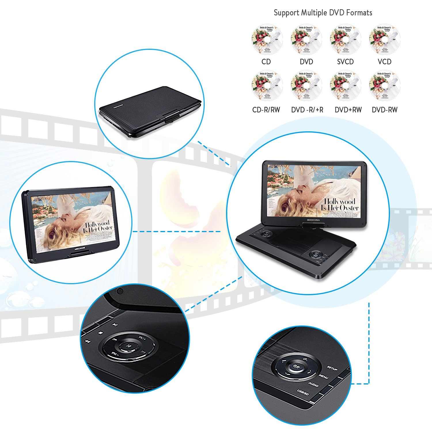 BOOCOSA Portable DVD Player with 270° Swivel TFT LCD Screen, Remote Control, Built-in 5 Hours Rechargeable Battery, Car Charger, AV Cable, Carrying Bag, CD/MMC Card Slot/USB (15.6 Inches, Black) by BOOCOSA (Image #8)