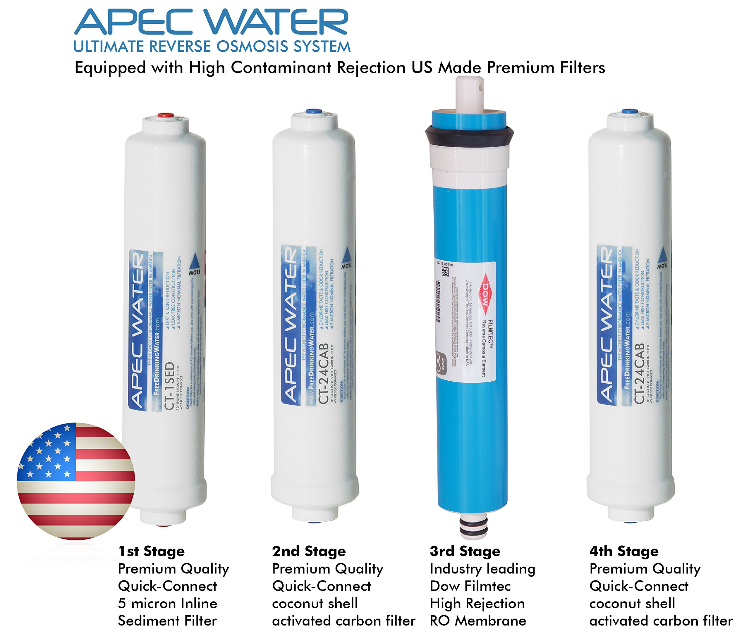 APEC Portable Countertop Reverse Osmosis Water Filter System With Case, Installation-Free, Fits Most STANDARD FAUCET (RO-CTOP-C) by APEC Water Systems (Image #6)