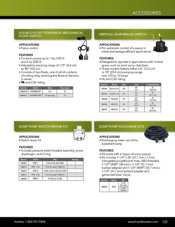 Little Giant 599320 Model SPRK-2 UPC 010121993204