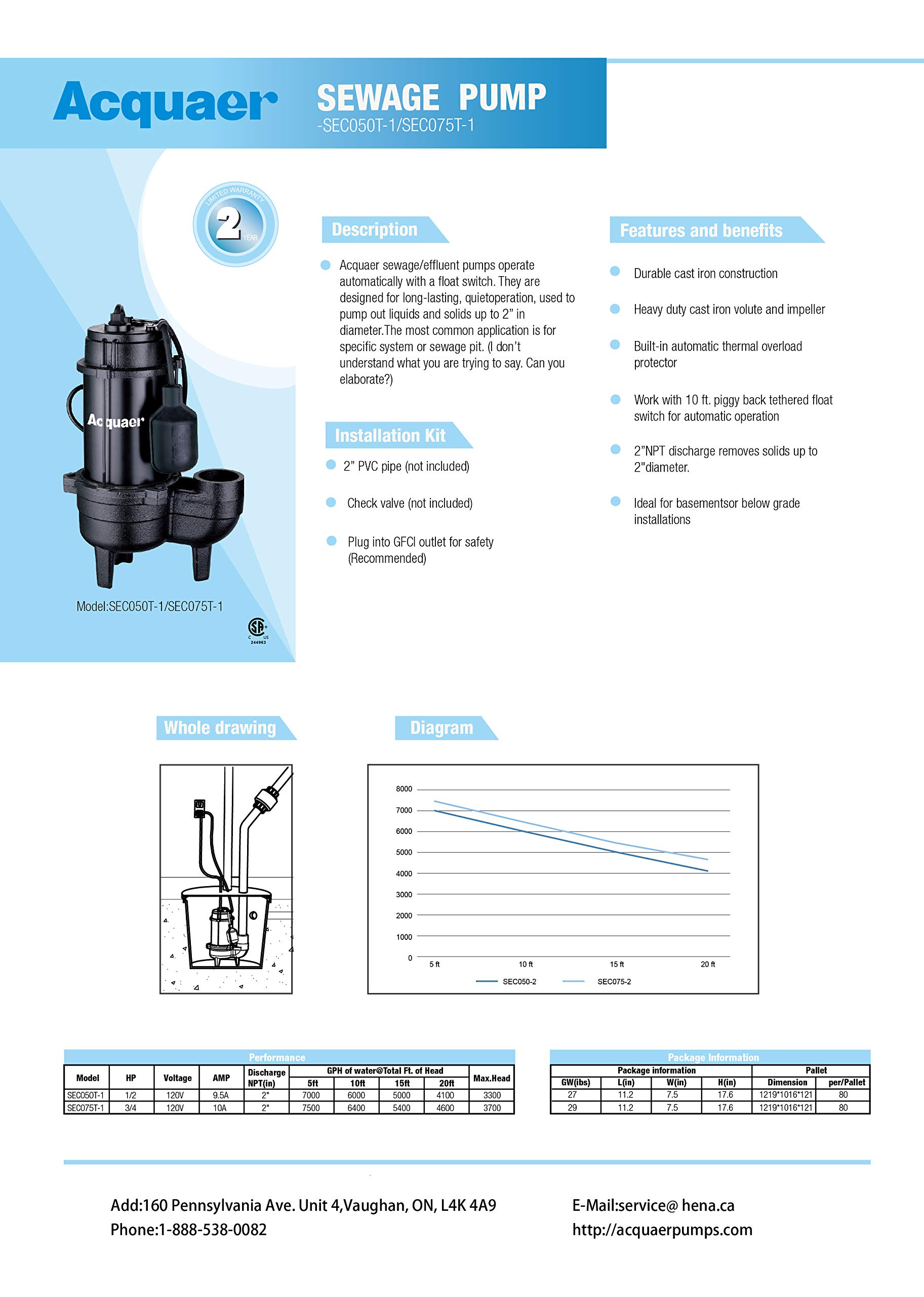 Acquaer 3/4 HP Cast iron Sewage Pump+Piggy back switch by Acquaer