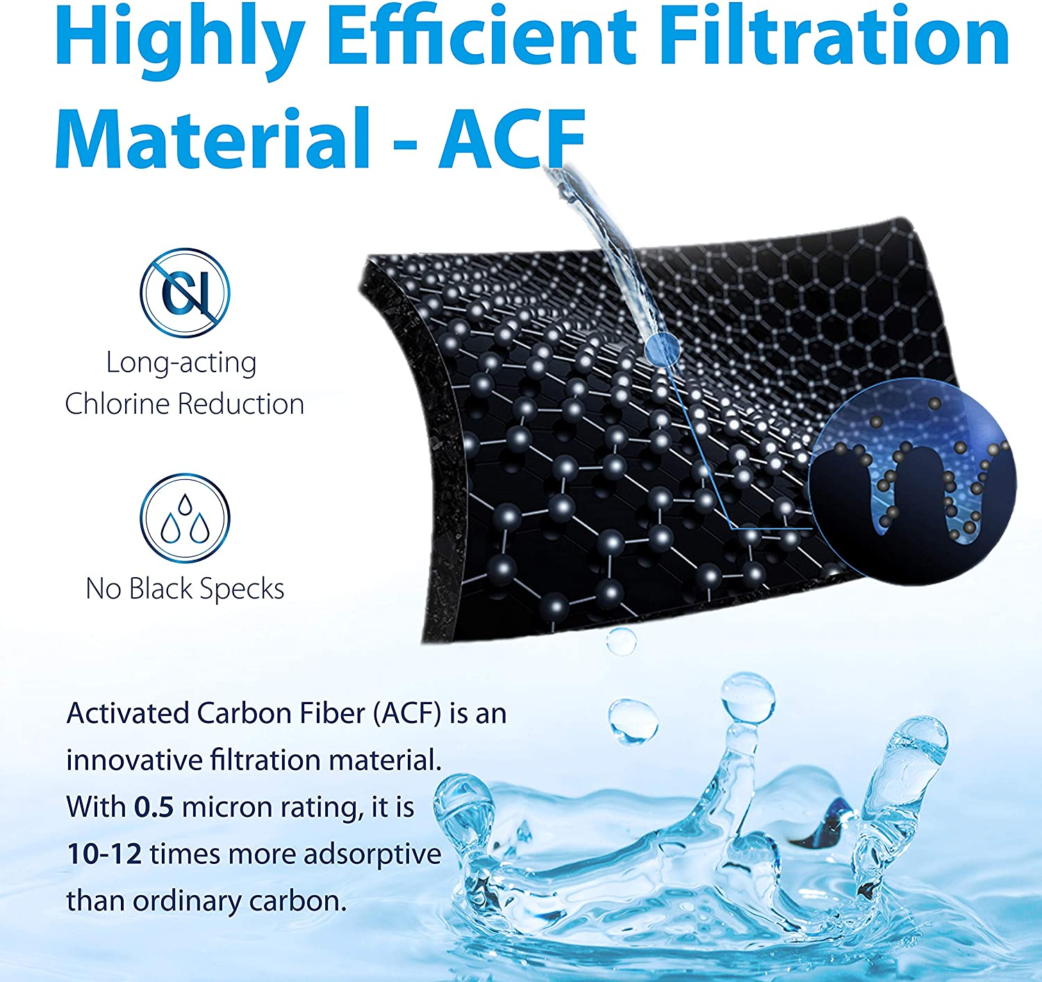 Reduces Lead Waterdrop NSF Certified Replacement Filters for ACF Faucet Filtration System Fluoride 1 Pack Chlorine and More