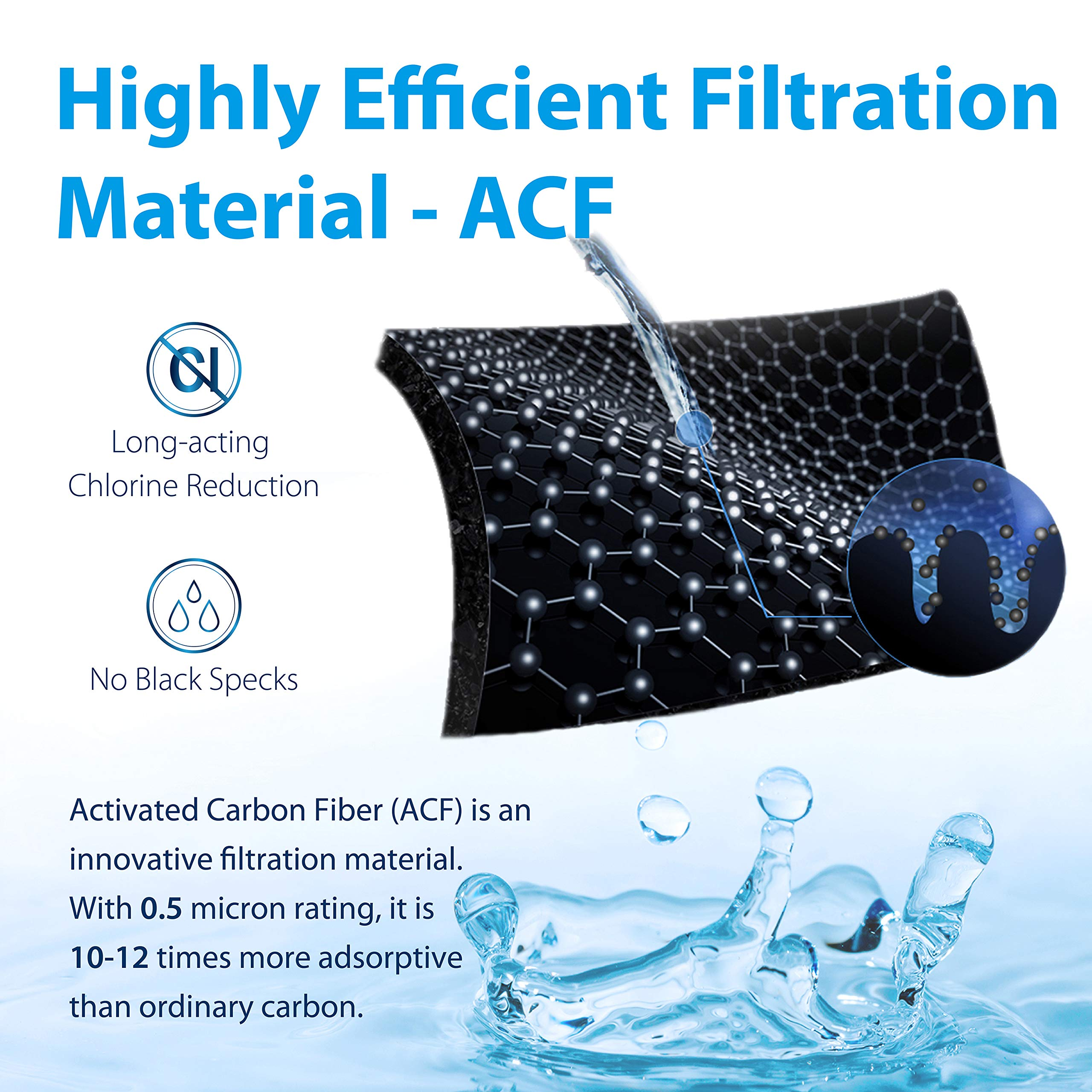 Waterdrop Replacement Filters for ACF Faucet Filtration System, Reduces Lead, Fluoride and More, Last Up to 9 Months (Pack of 3) by Waterdrop (Image #4)
