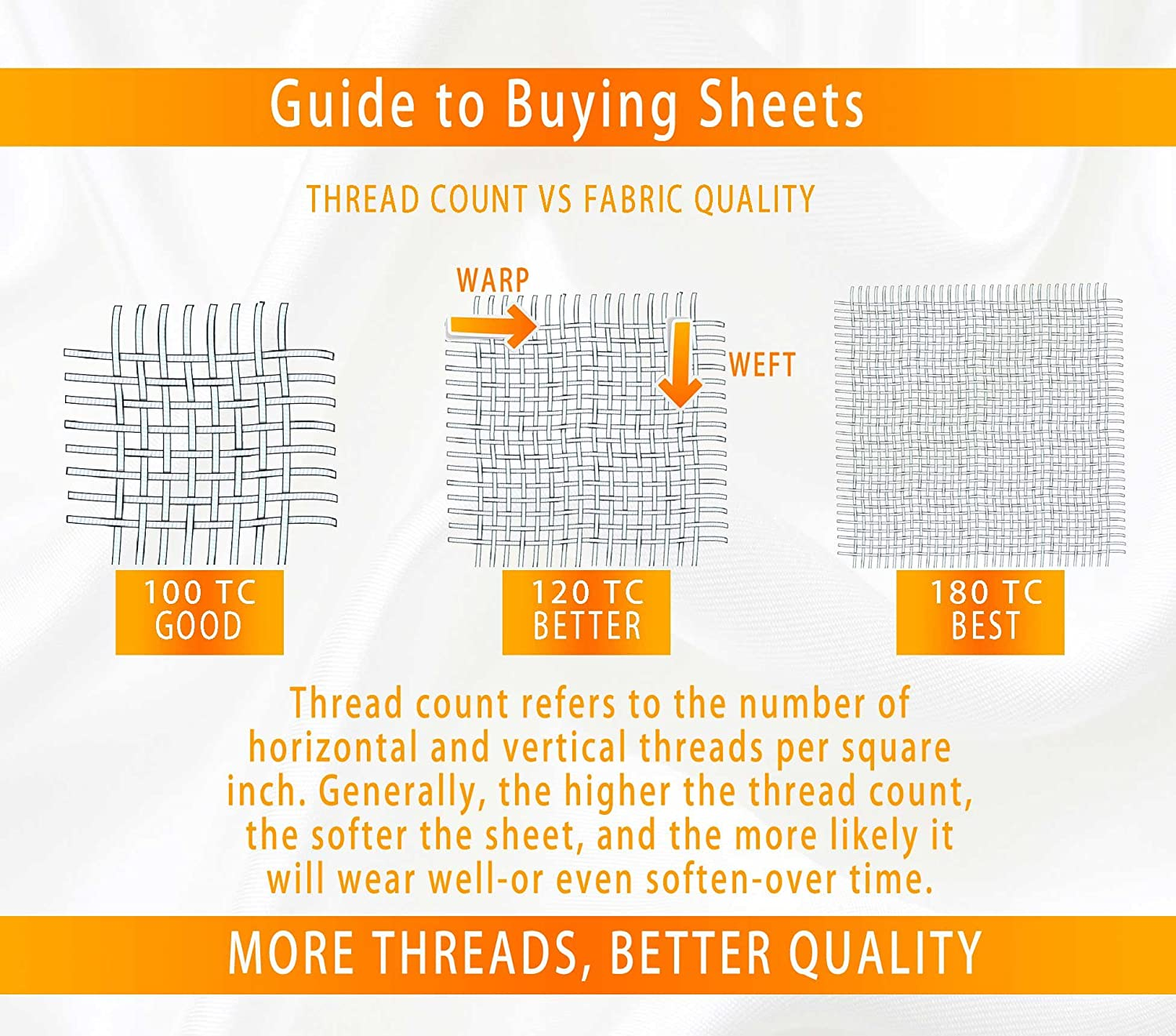 100 what thread count is best for sheets what are the best