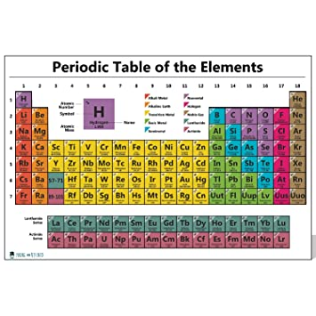 Amazon Periodic Table Science Poster Large Laminated Chart