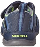 Merrell Hydro Water Sandal , Navy/Green,2 W US