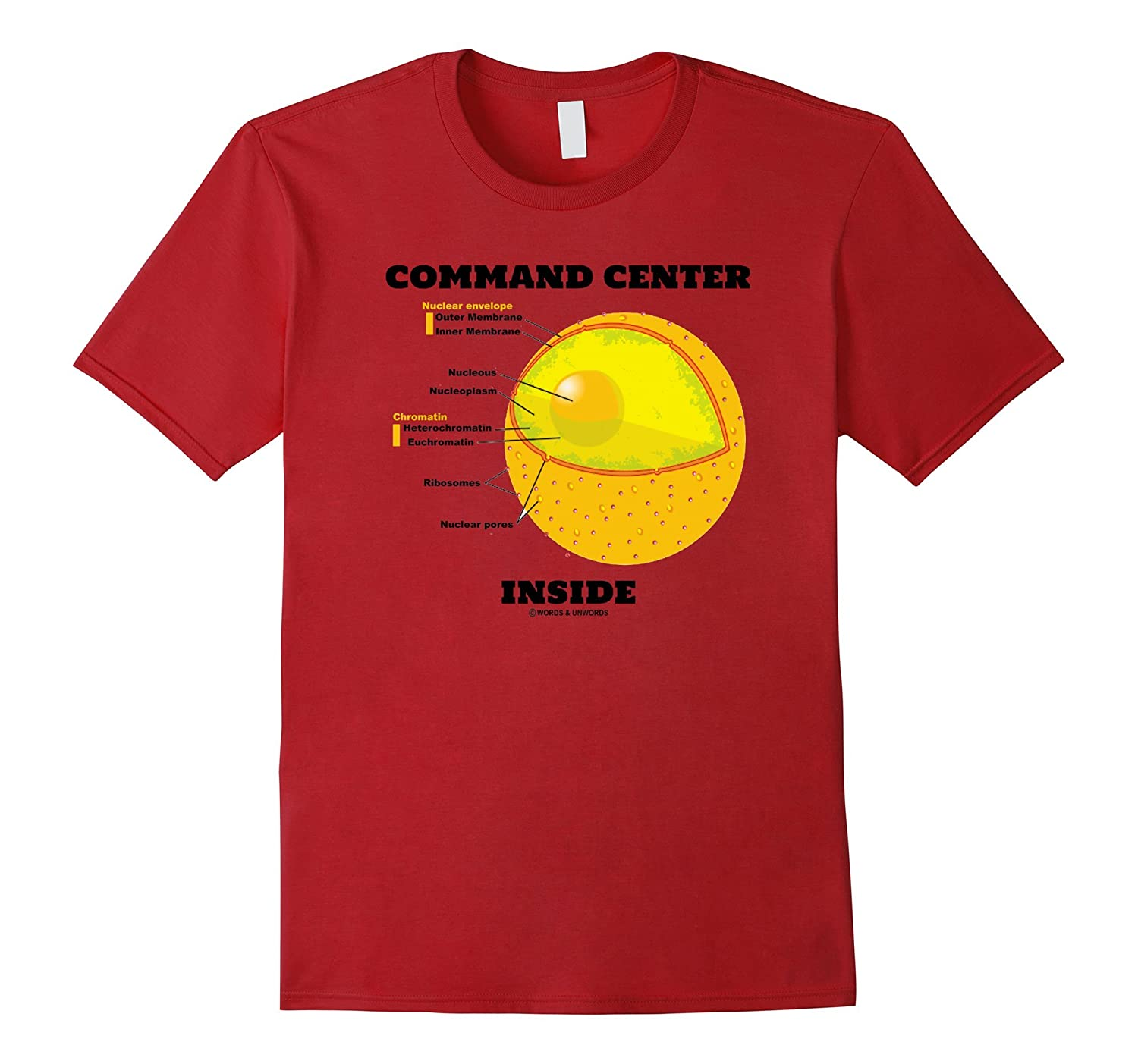 Command Center Inside Nucleus Cell Biology Geek Humor-TJ