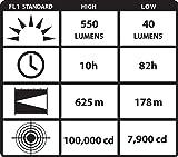 Streamlight 44900 Waypoint Spotlight with 12V DC