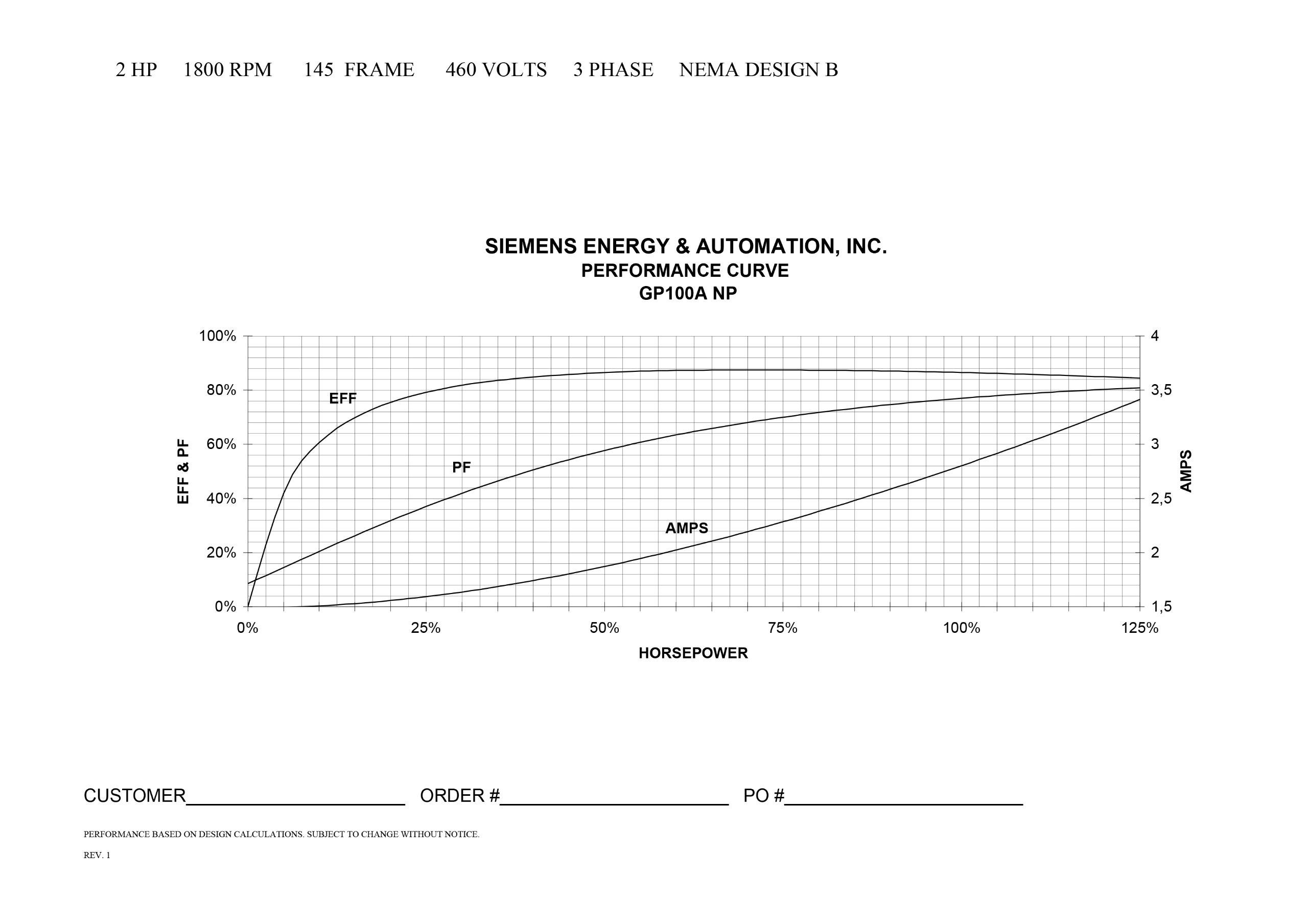 Siemens 1LE21211AB414AA3 2-HP 1800 Rpm 230/460-volt 145t General Purpose Electric Motor Nema Premium Efficient Aluminum Frame, Aluminum Rotor