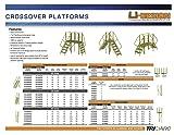 Tri-Arc UCB20246 U-Design Configurable Bridge Span