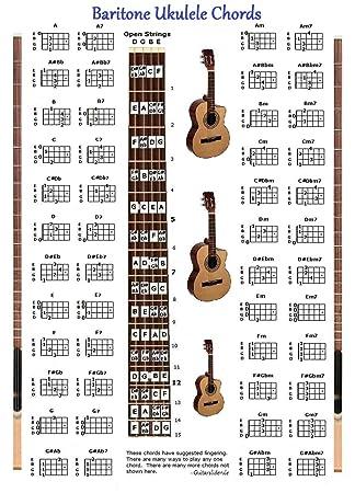 Baritone Ukulele Chord Chart Dolapgnetband
